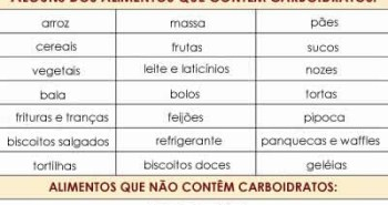 alimentos carboidratos