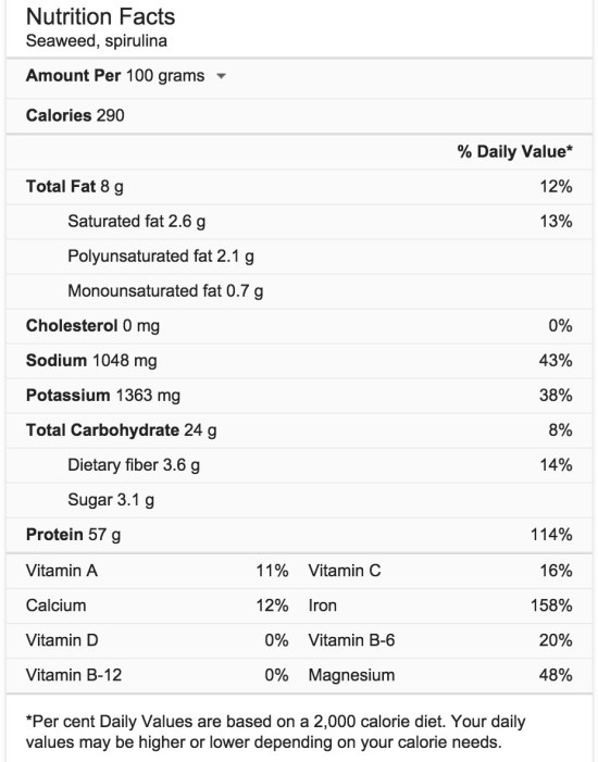 spirulina nutrition facts