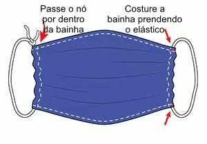 como fazer máscara de pano de algodão