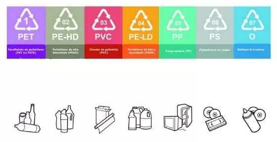 Pode Colocar Plastico no Microondas