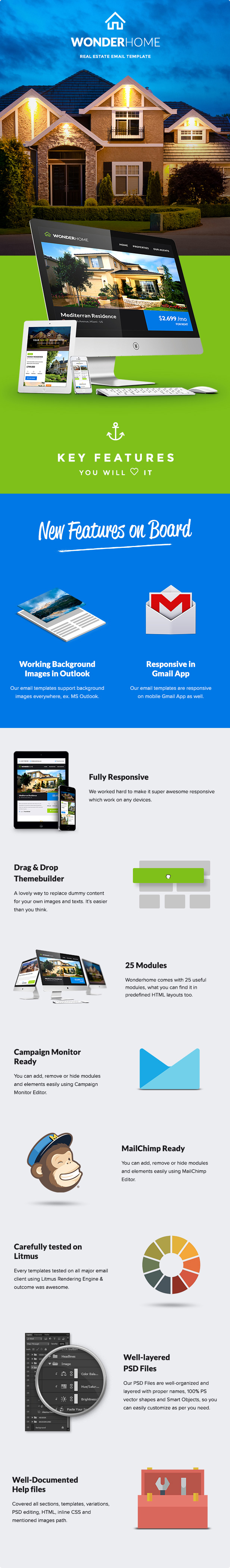 WonderHome - Real Estate E-newsletter Template