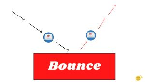 What is bounce rate in email marketing?