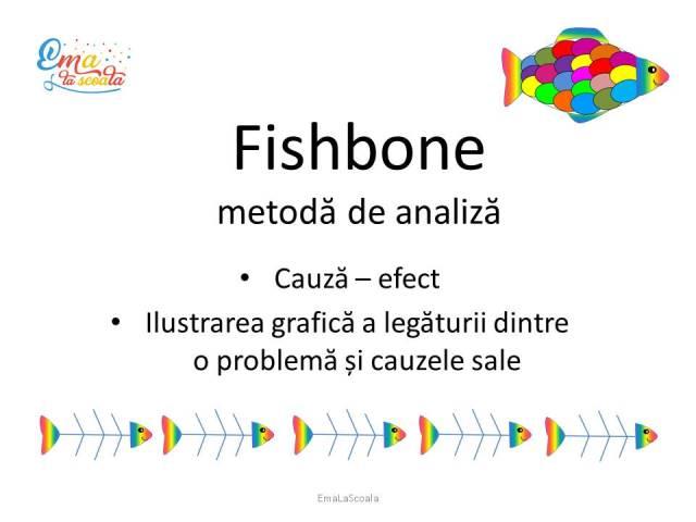 metoda fishbone