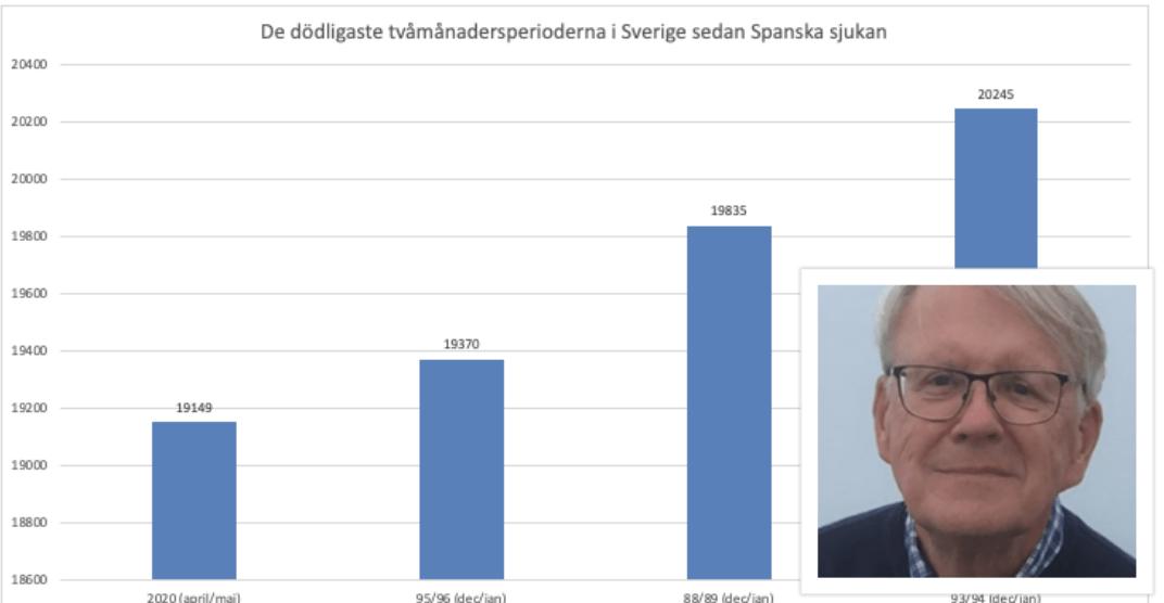 emanuelkarlsten.se