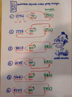 Teknik Mudah Faham Matematik 21