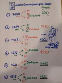 Teknik Mudah Faham Matematik 22