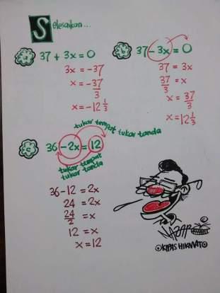 Teknik Mudah Faham Matematik 24