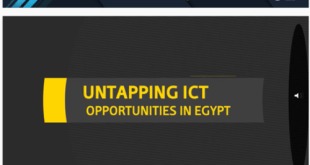 EGYPT'S DIGITAL DRIVE