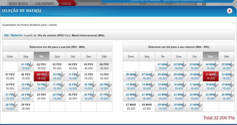 Erro?!? A Tam tem disponibilidade para Miami por 16mil pontos MAS...