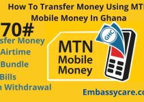 How To Transfer Money Using MTN Mobile Money In Ghana