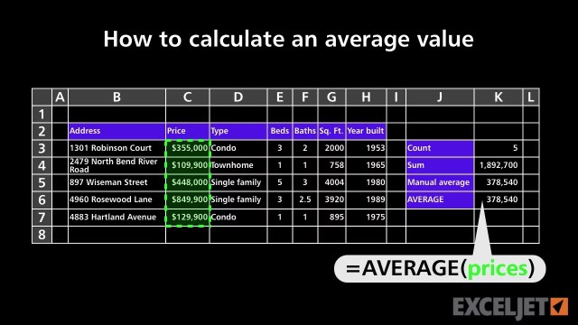 How to calculate an average value