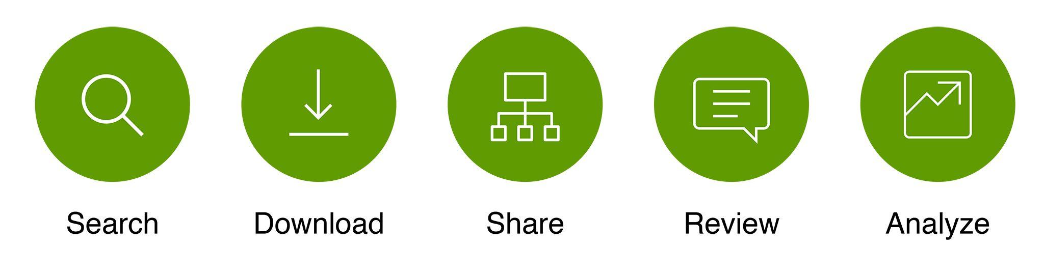 DAM Content Marketing Hub