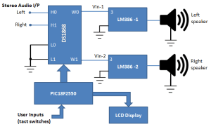 LM386 based stereo audio amplifier with digital volume control  Embedded Lab