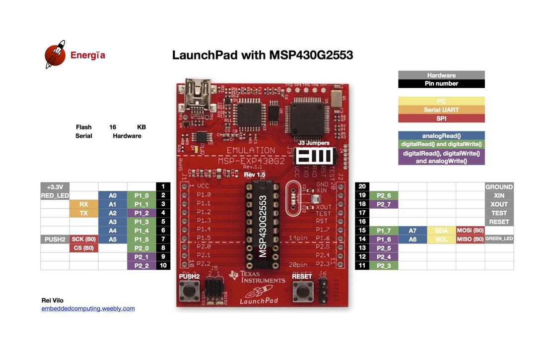 Launchpad Msp430g2 Embedded Computing