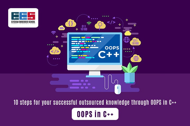 Basic Concepts of OOPs in c++