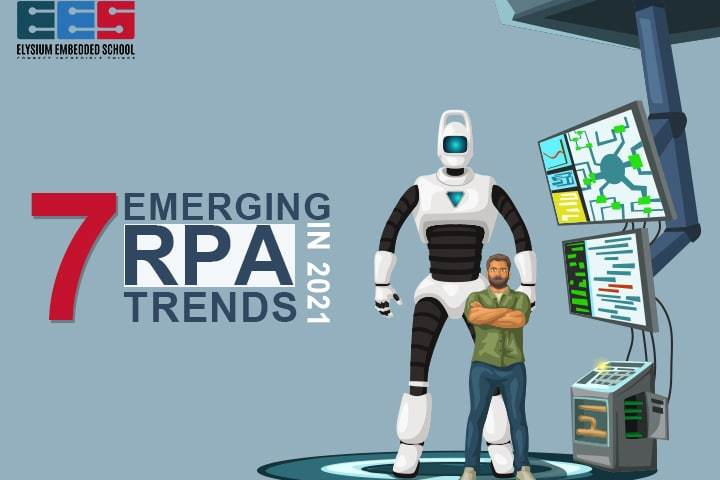 Rpa Trends 2021