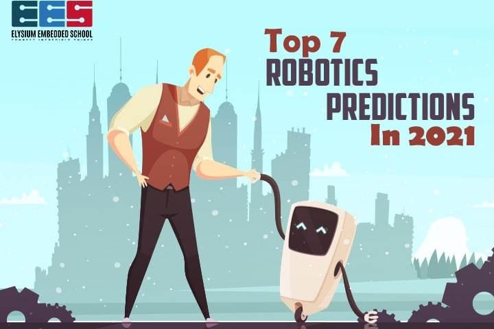 Robotics Predictions In 2021