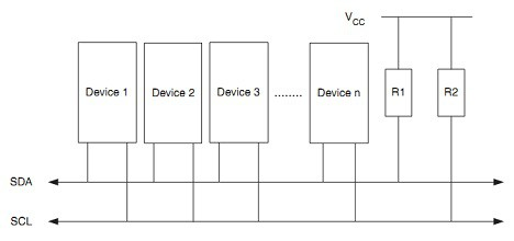 i2c interface bus topology
