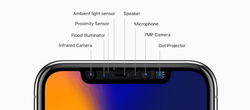 Most exciting features of the iPhone X