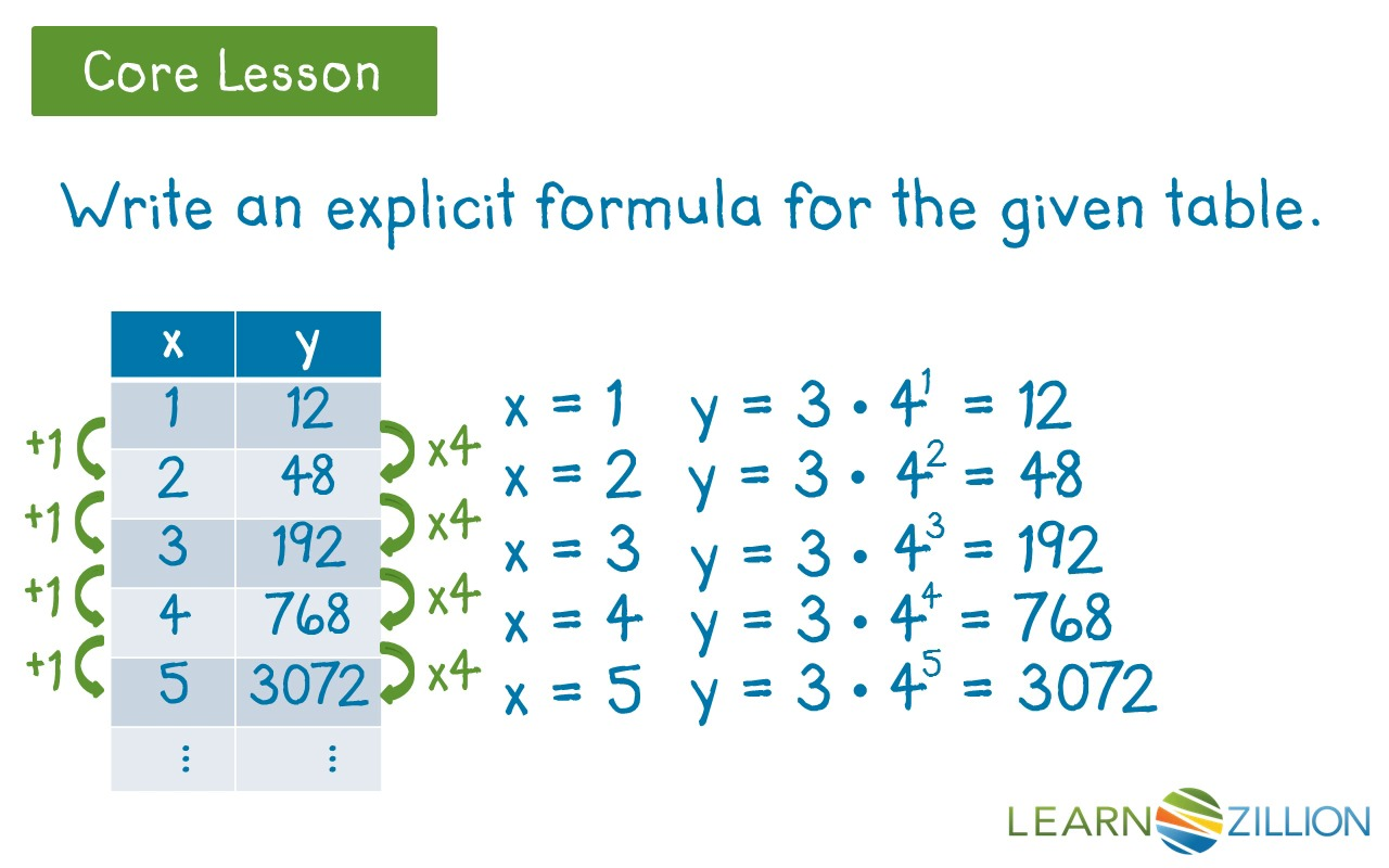 Exponential Equation Calculator From Table