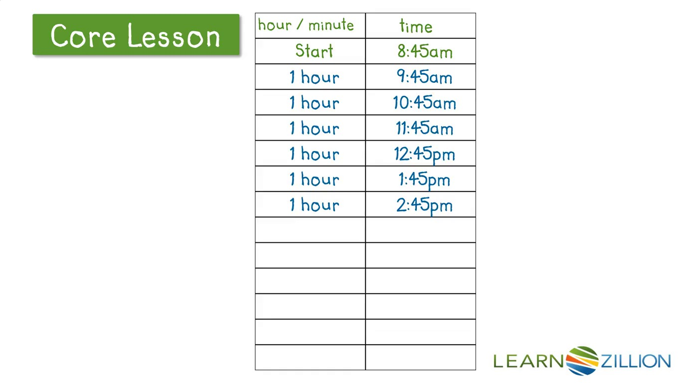 Worksheet For Teaching Elapsed Time