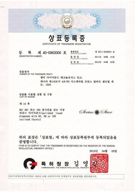 Korea Trademark