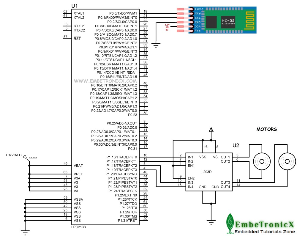 Bluetooth interfacing with LPC2148