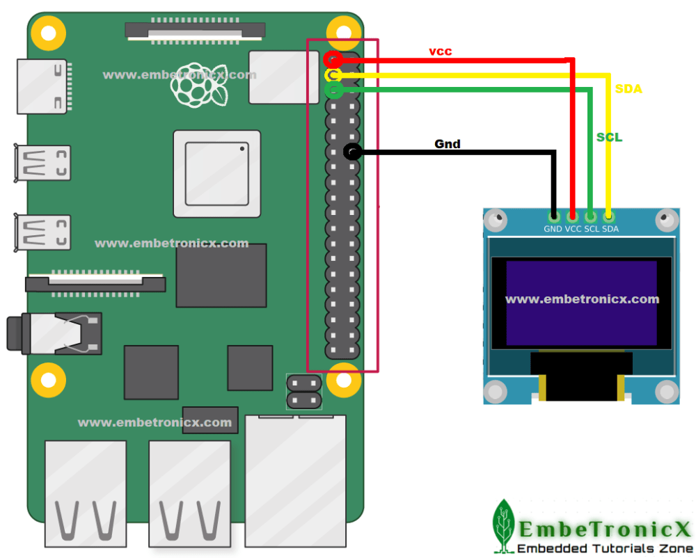 ssd1306-interface-with-raspberry-pi