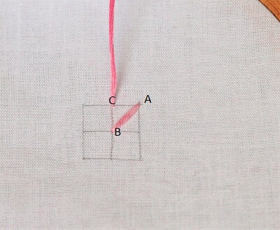 learning how to work the algerian stitch