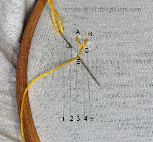 making the second row of the feather stitch