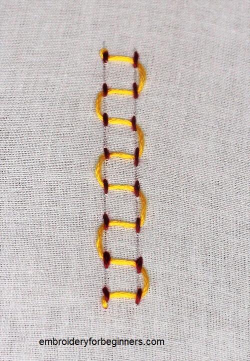 parallel running stitch
