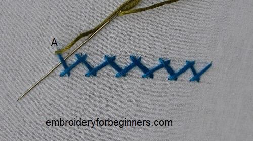 starting the threaded herringbone stitch