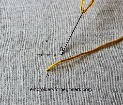 starting lantern stitch