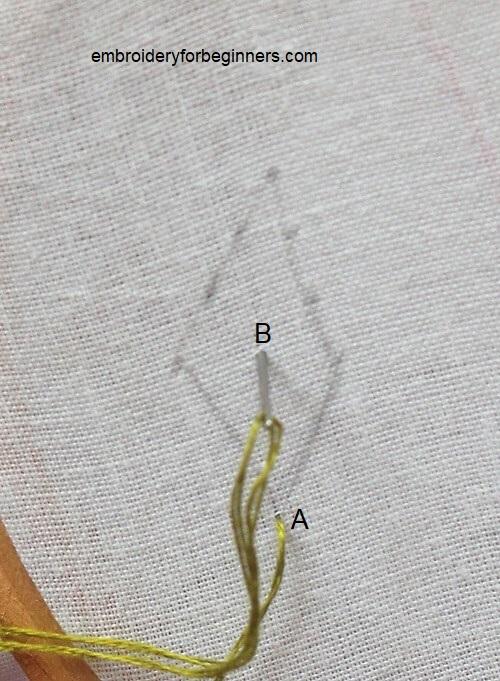 starting on ray stitch