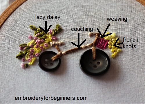 cycle stitches