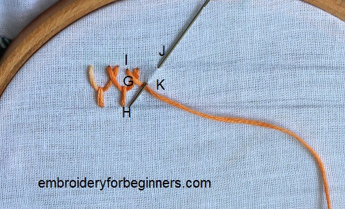 working the plaited fly stitch