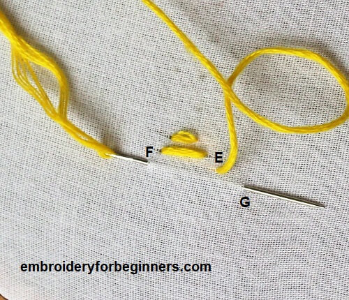working on the stitch with yellow thread