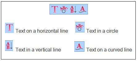 FTCU text-tool-flyout