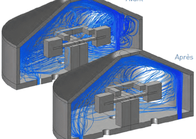 Modelling CFD flow and heat transfer