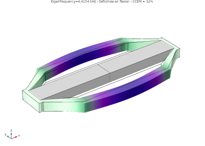 Modelling a piezoelectric actuator