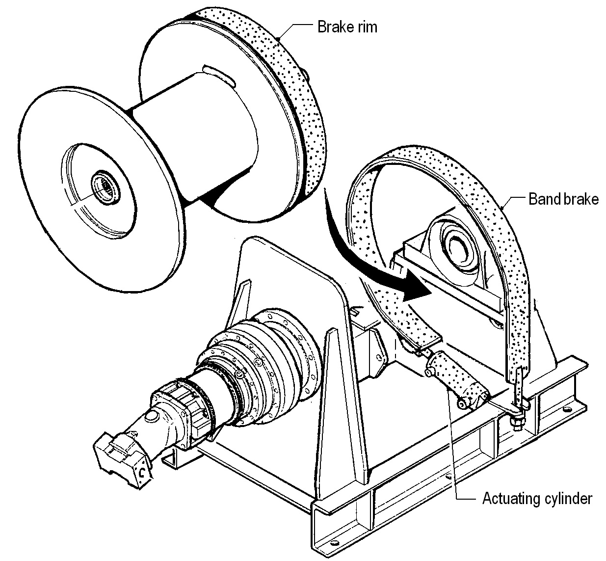 A Motor Driven Winch Pulls