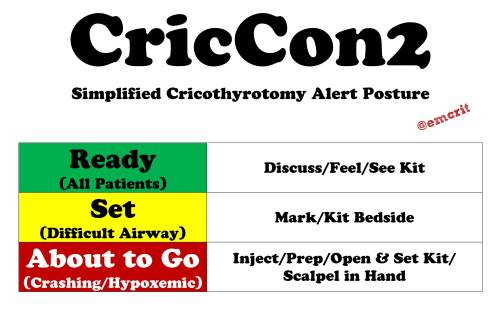 CricCon2