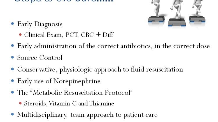 iSepsis- General Treatment Principles
