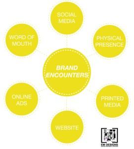 brand encounters instagram feed instagram for small businesses small biz social media marketing em designs emma wright