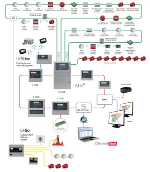Axis EN System Diagram