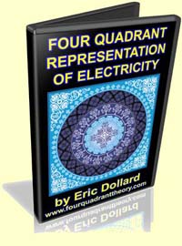 Four Quadrant Representation of Electricity Video