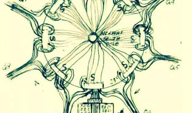 John Bedini's Magnetic Model