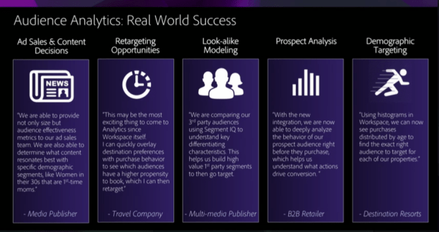 Audience Analytics: Real World Success