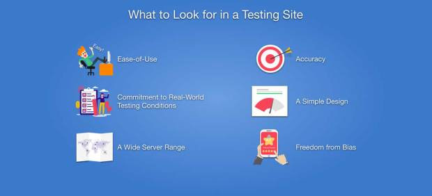 what to look for in a testing site