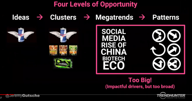 Opportunity Hunting: four levels of opportunity